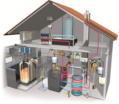 Ventajas y desventajas todos los tipos de calefacci n - Tipos de calefaccion economica ...