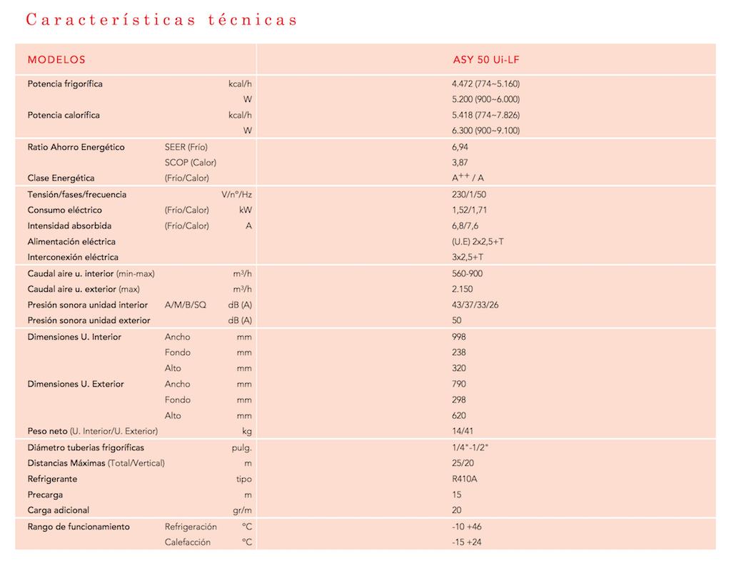 Especificaciones aire acondicionado Fujitsu ASY50UI-LF